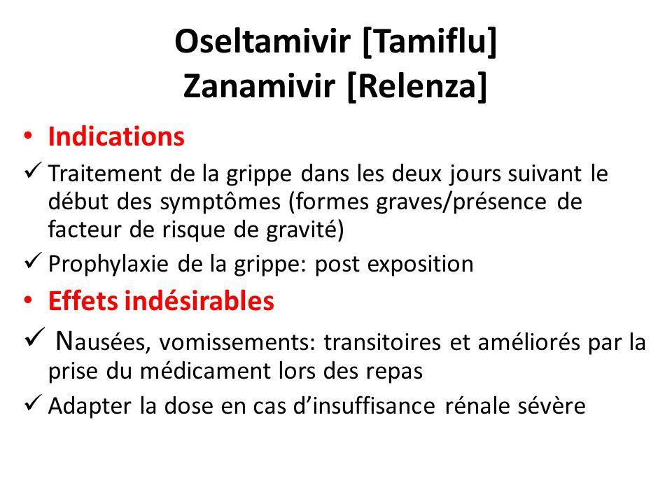Oseltamivir [Tamiflu] Zanamivir [Relenza]